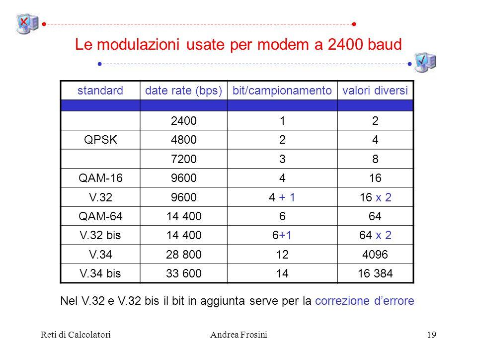 Le modulazioni usate per modem a 2400 baud