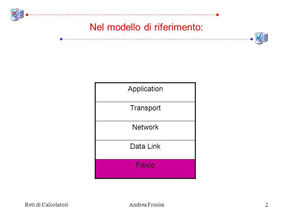 Nel modello di riferimento: