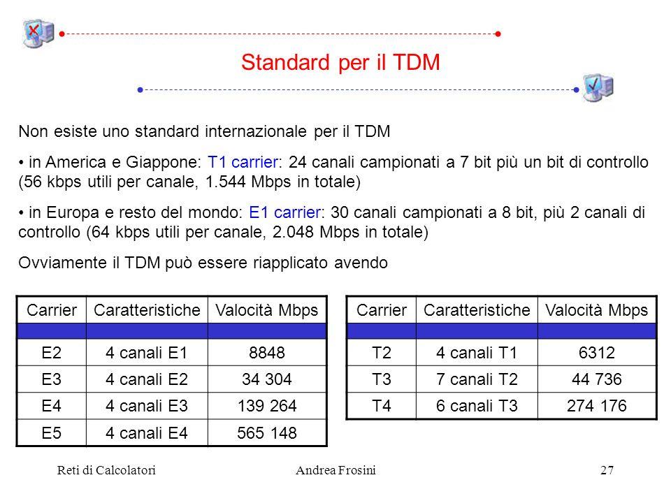 Standard per il TDM Non esiste uno standard internazionale per il TDM