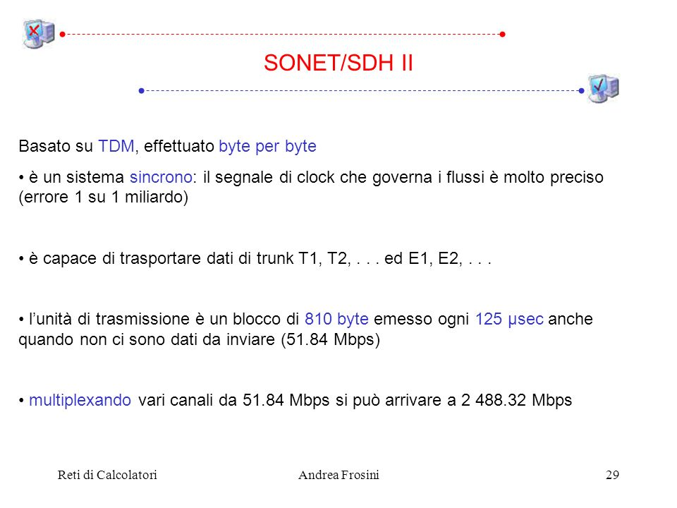 SONET/SDH II Basato su TDM, effettuato byte per byte