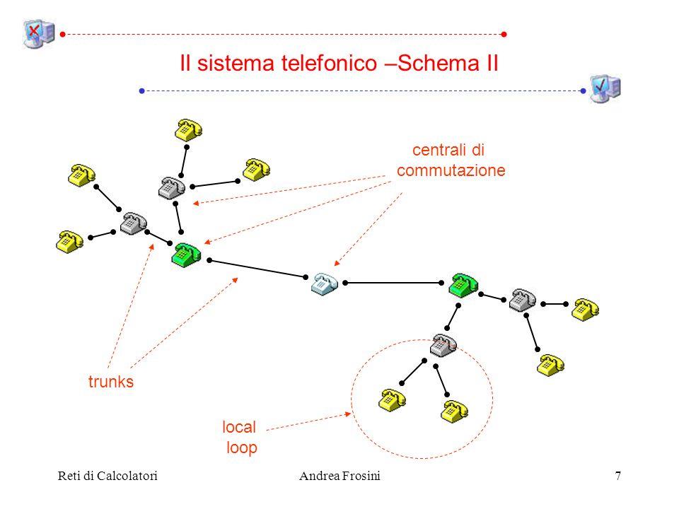 Il sistema telefonico –Schema II