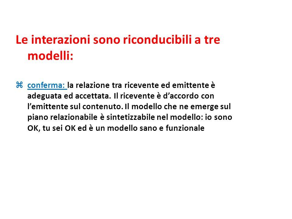 Le interazioni sono riconducibili a tre modelli: