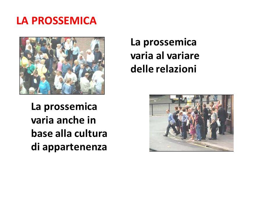 La prossemica La prossemica varia al variare delle relazioni