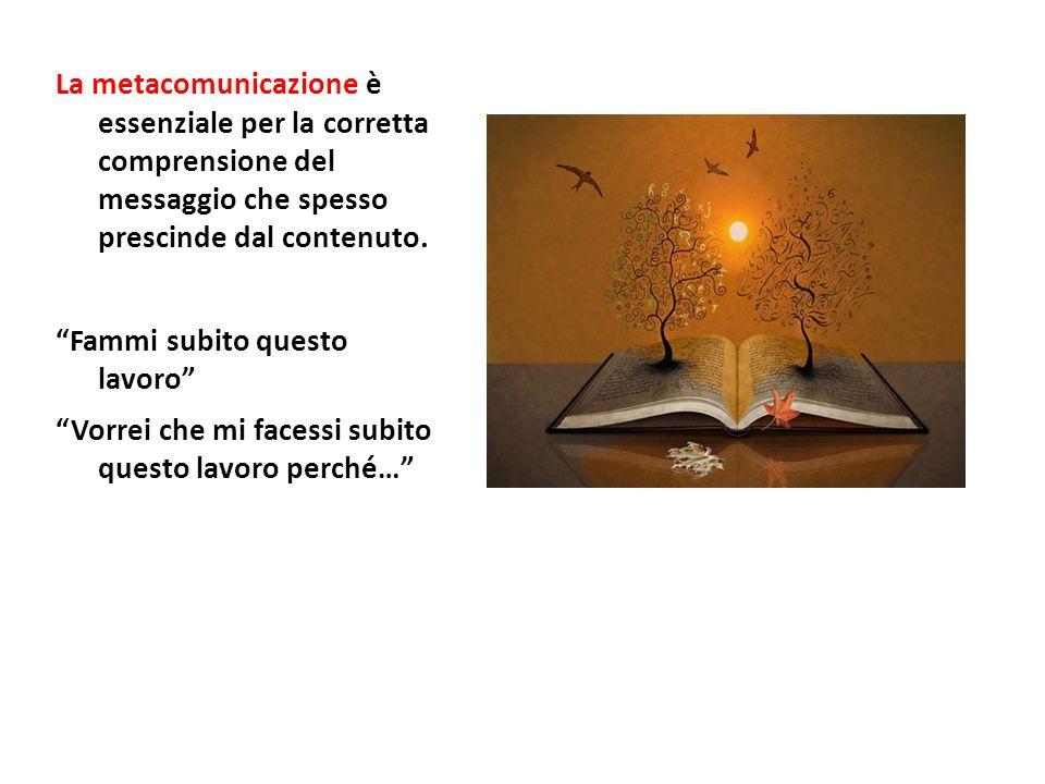 La metacomunicazione è essenziale per la corretta comprensione del messaggio che spesso prescinde dal contenuto.
