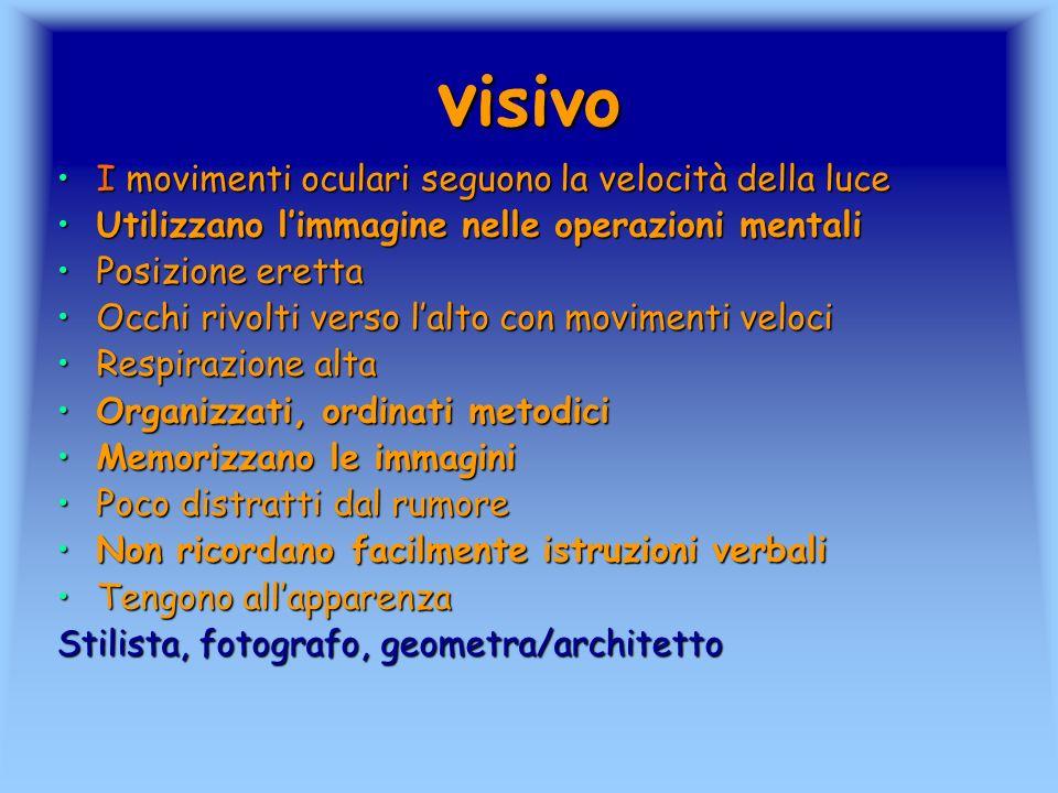 visivo I movimenti oculari seguono la velocità della luce