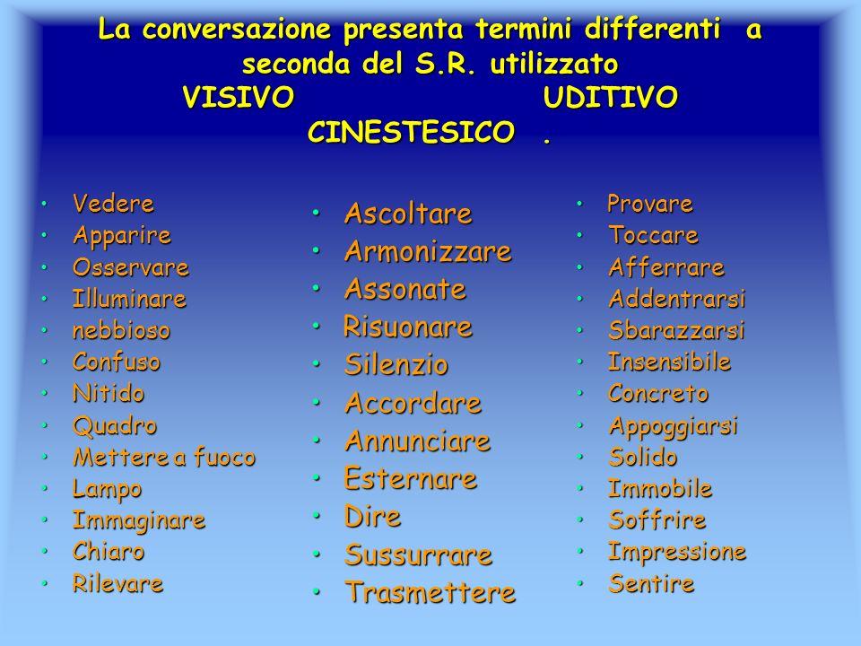 La conversazione presenta termini differenti a seconda del S. R