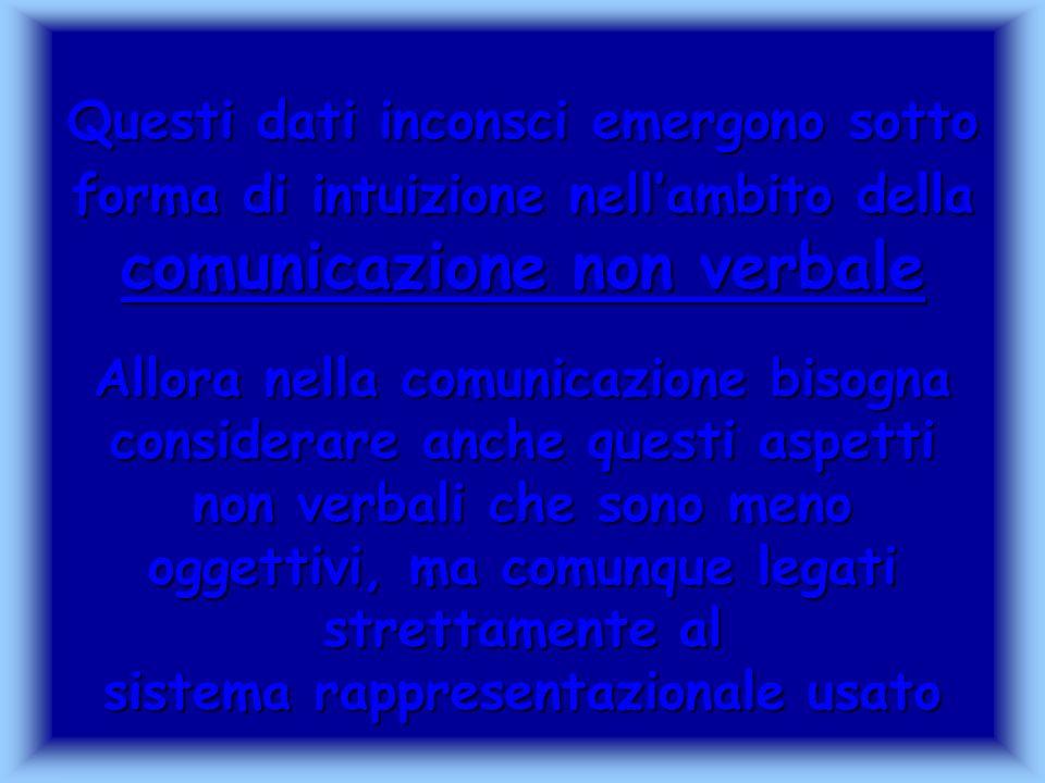 Questi dati inconsci emergono sotto forma di intuizione nell'ambito della comunicazione non verbale Allora nella comunicazione bisogna considerare anche questi aspetti non verbali che sono meno oggettivi, ma comunque legati strettamente al sistema rappresentazionale usato