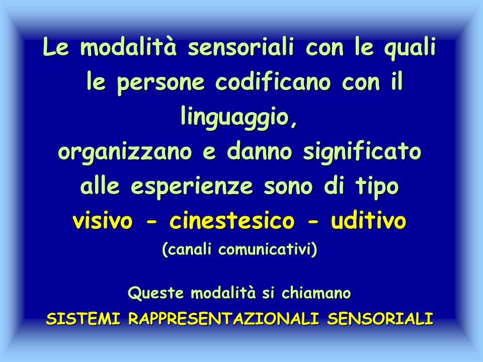 Le modalità sensoriali con le quali le persone codificano con il linguaggio, organizzano e danno significato alle esperienze sono di tipo visivo - cinestesico - uditivo (canali comunicativi) Queste modalità si chiamano SISTEMI RAPPRESENTAZIONALI SENSORIALI