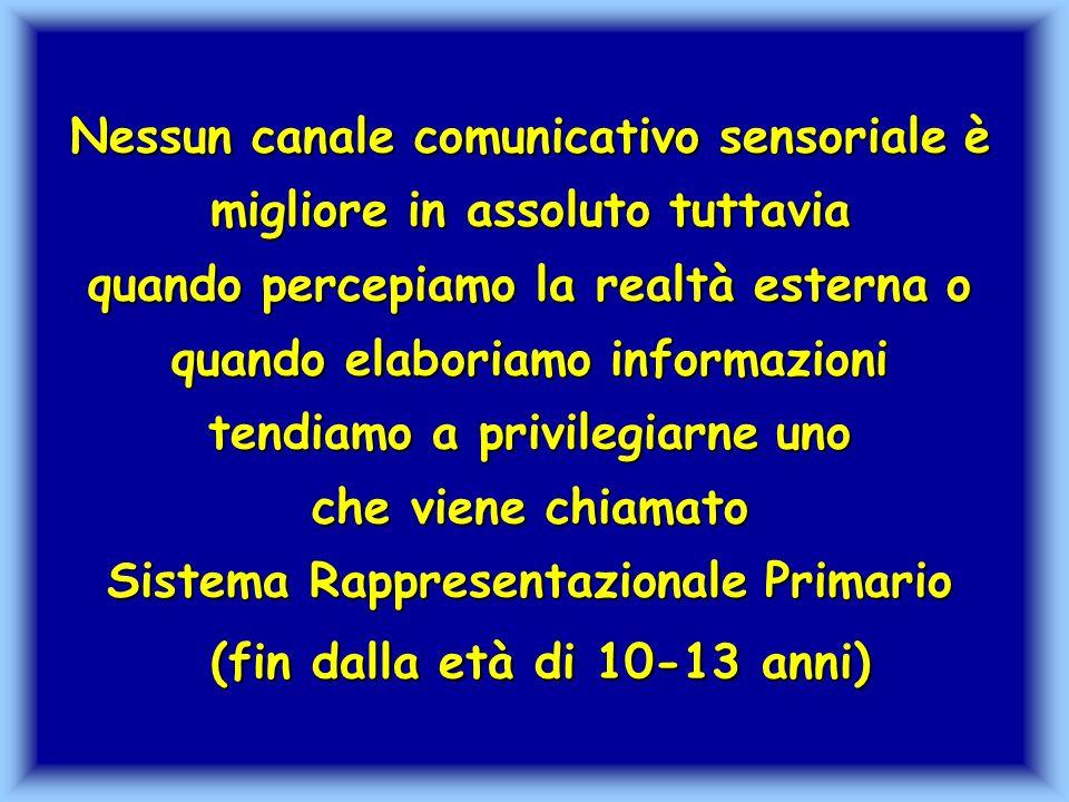 Nessun canale comunicativo sensoriale è migliore in assoluto tuttavia quando percepiamo la realtà esterna o quando elaboriamo informazioni tendiamo a privilegiarne uno che viene chiamato Sistema Rappresentazionale Primario (fin dalla età di 10-13 anni)