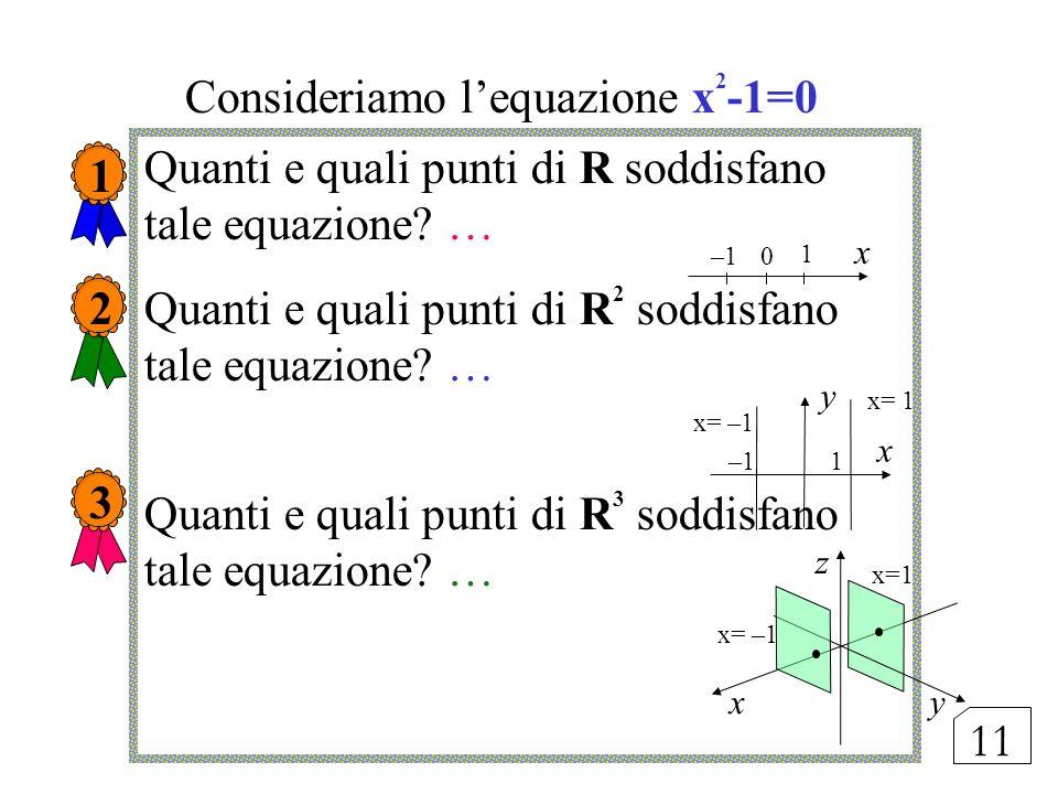 Consideriamo l'equazione x2-1=0