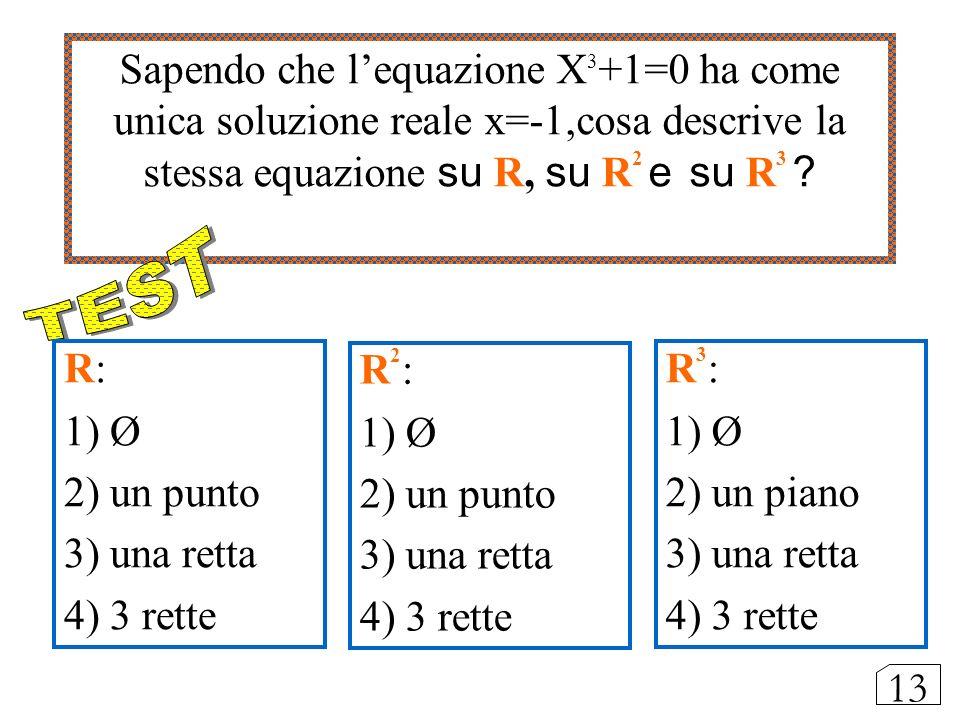 Sapendo che l'equazione X3+1=0 ha come unica soluzione reale x=-1,cosa descrive la stessa equazione su R, su R2 e su R3