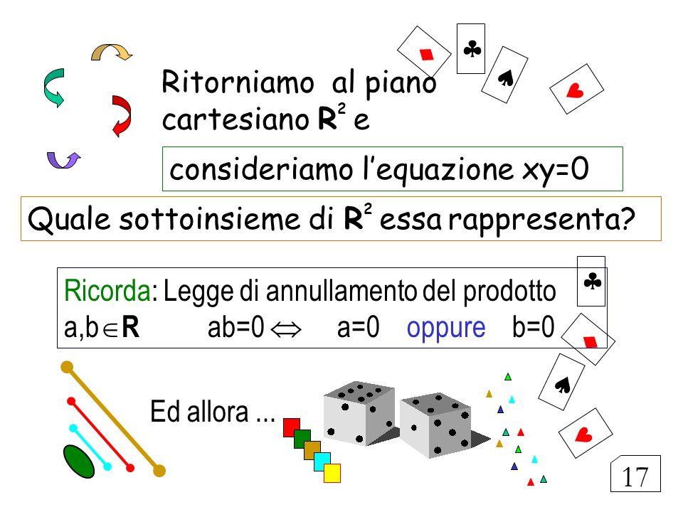    Ritorniamo al piano cartesiano R2 e.  consideriamo l'equazione xy=0. Quale sottoinsieme di R2 essa rappresenta