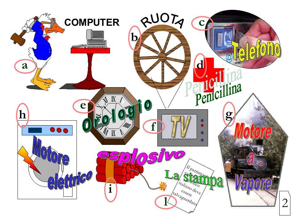 Orologio TV Motore a Vapore esplosivo La stampa c b a d e g h f i l 2