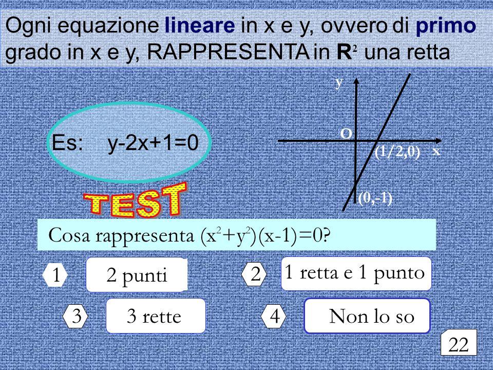 Ogni equazione lineare in x e y, ovvero di primo grado in x e y, RAPPRESENTA in R2 una retta