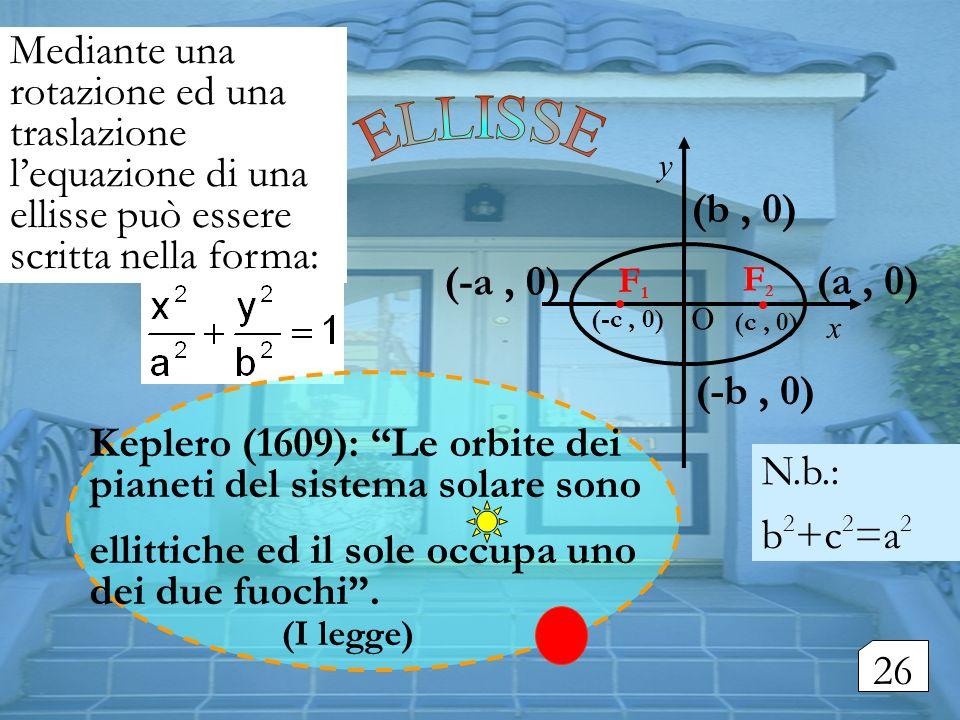 Mediante una rotazione ed una traslazione l'equazione di una ellisse può essere scritta nella forma:
