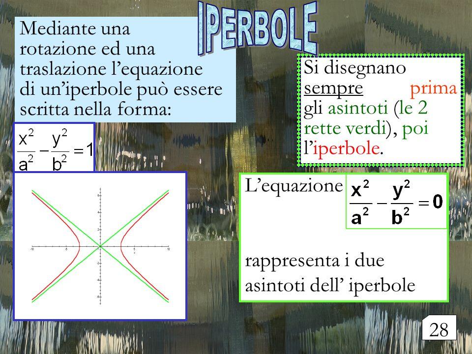 IPERBOLE Mediante una rotazione ed una traslazione l'equazione