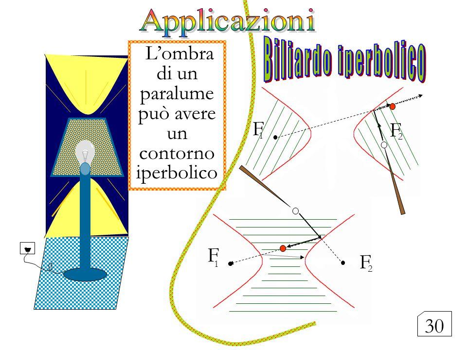 L'ombra di un paralume può avere un contorno iperbolico