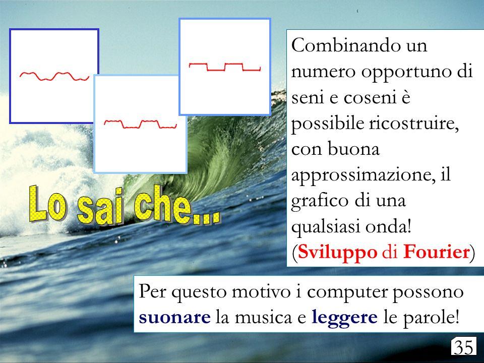 Combinando un numero opportuno di seni e coseni è possibile ricostruire, con buona approssimazione, il grafico di una qualsiasi onda! (Sviluppo di Fourier)