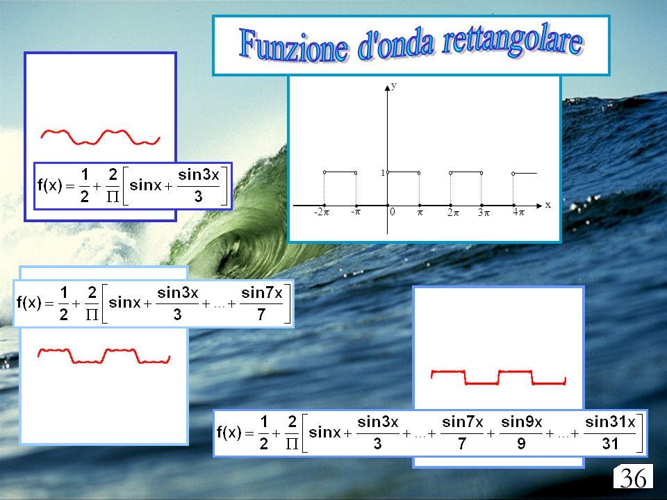 Funzione d onda rettangolare