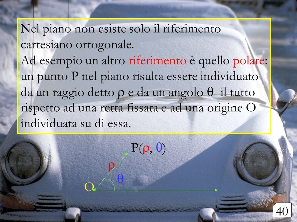 Nel piano non esiste solo il riferimento cartesiano ortogonale