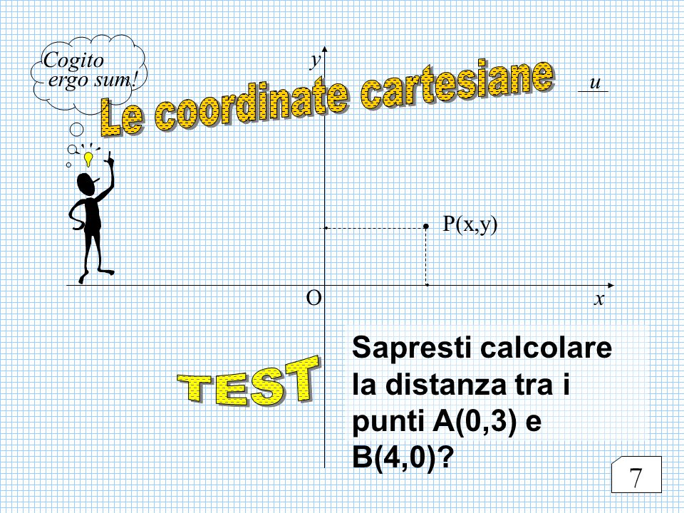 Le coordinate cartesiane