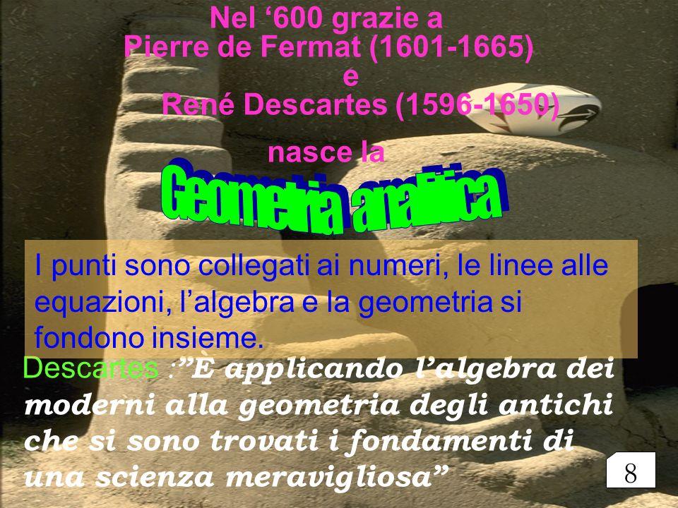 Nel '600 grazie a. Pierre de Fermat (1601-1665). e