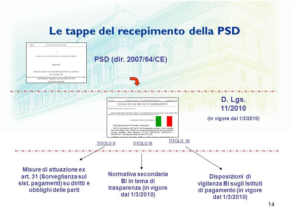 Le tappe del recepimento della PSD