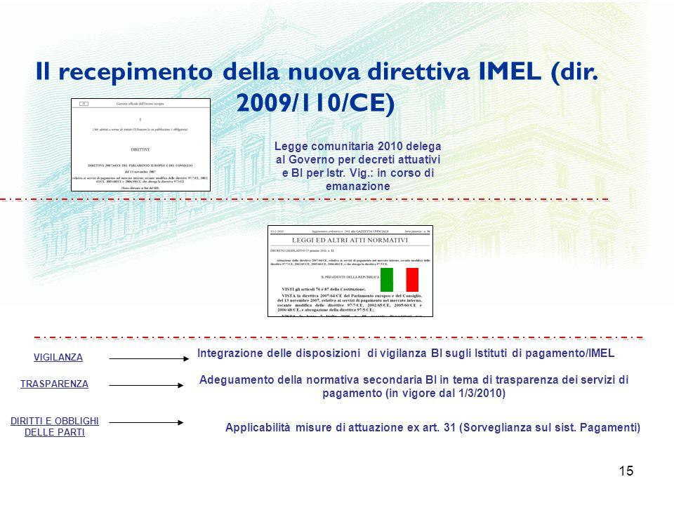Il recepimento della nuova direttiva IMEL (dir. 2009/110/CE)