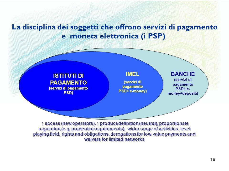 La disciplina dei soggetti che offrono servizi di pagamento e moneta elettronica (i PSP)