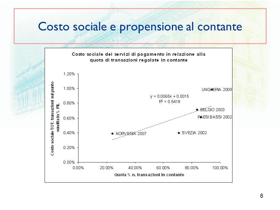 Costo sociale e propensione al contante