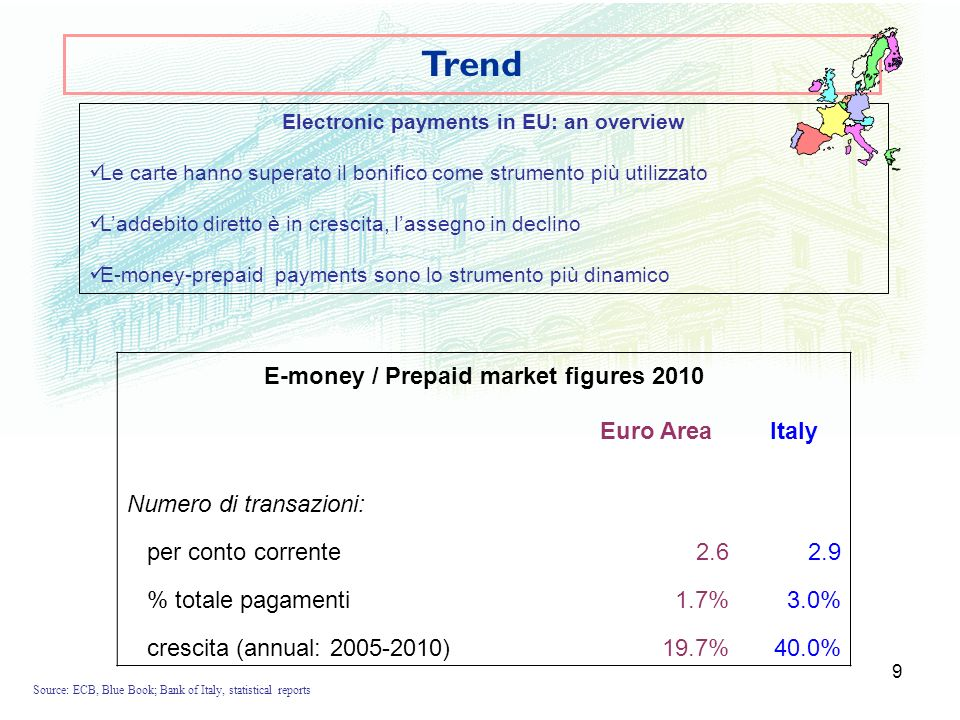 E-money / Prepaid market figures 2010