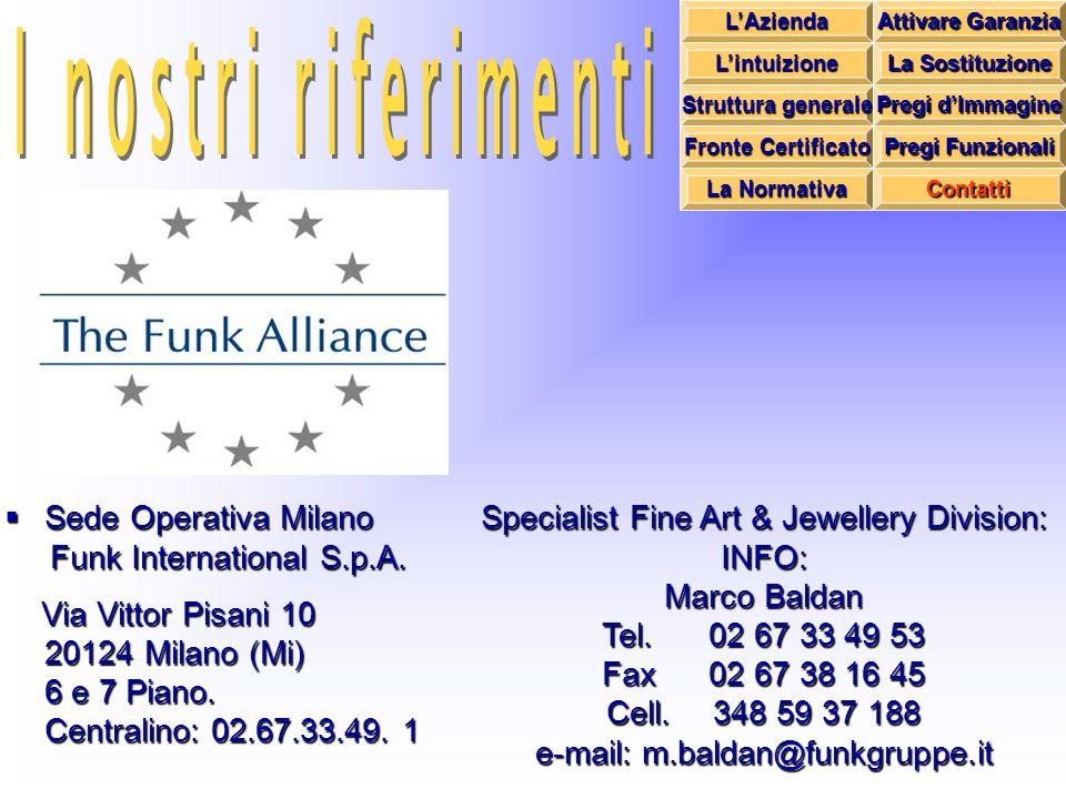 I nostri riferimenti Sede Operativa Milano Funk International S.p.A.