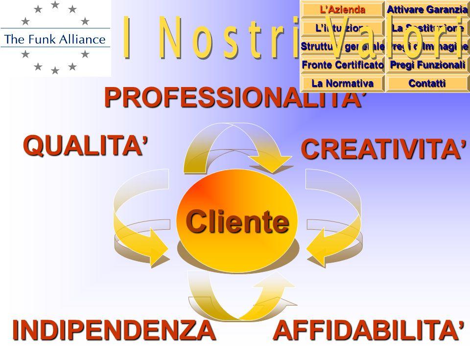 Cliente PROFESSIONALITA' QUALITA' CREATIVITA' INDIPENDENZA