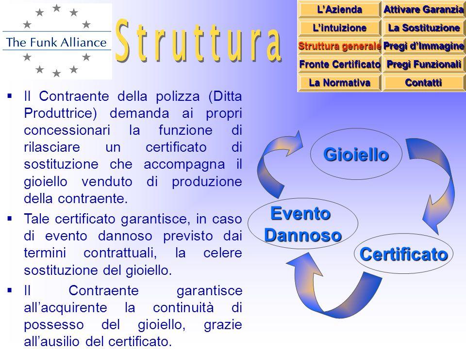 Struttura Generale Gioiello Evento Dannoso Certificato