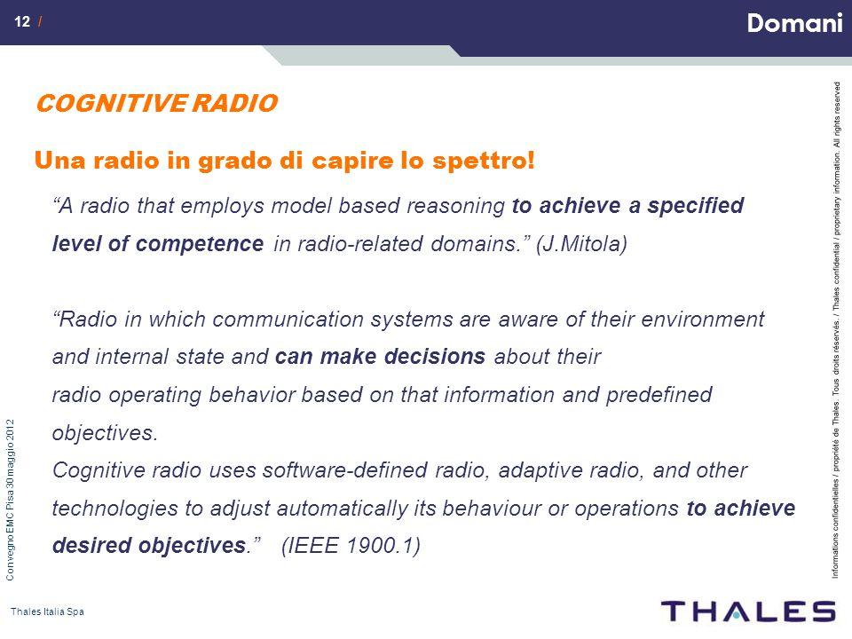 Domani COGNITIVE RADIO Una radio in grado di capire lo spettro!