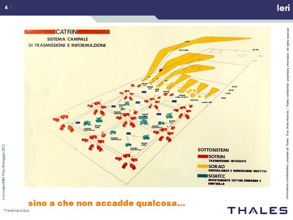 Ieri sino a che non accadde qualcosa… Thales Italia Spa