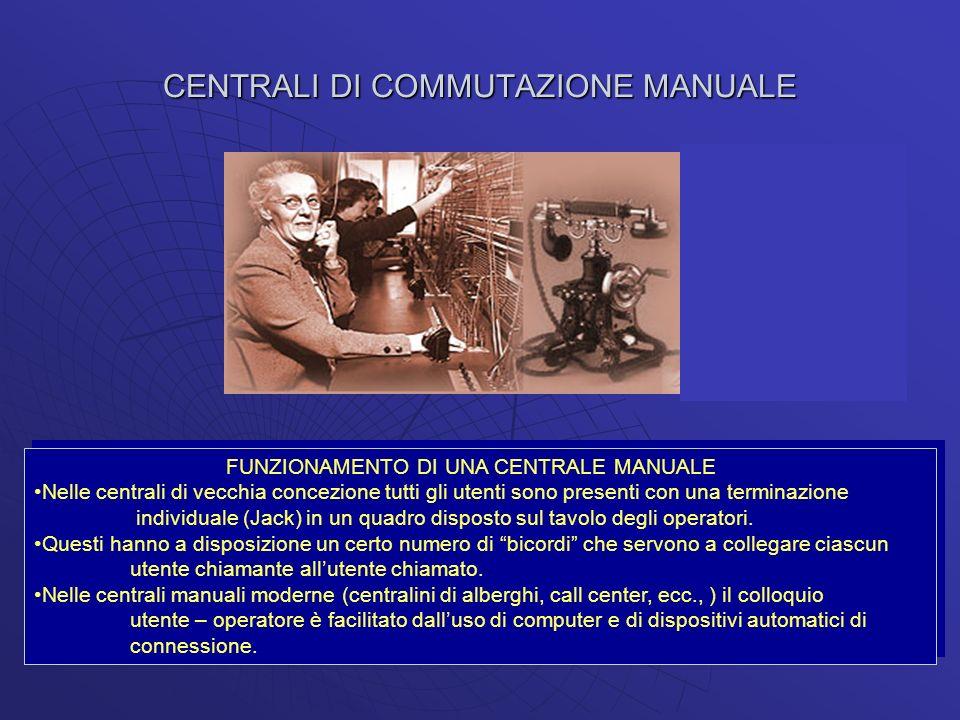 CENTRALI DI COMMUTAZIONE MANUALE