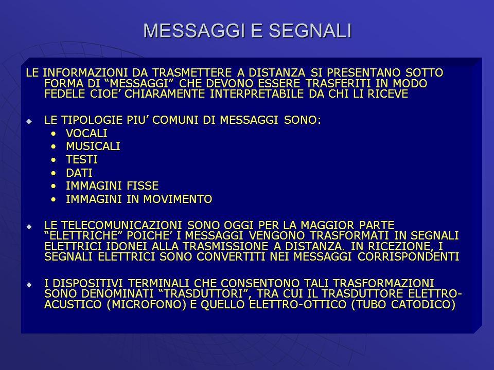 MESSAGGI E SEGNALI