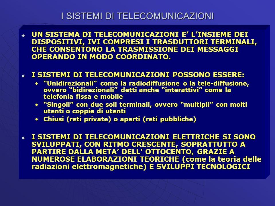 I SISTEMI DI TELECOMUNICAZIONI