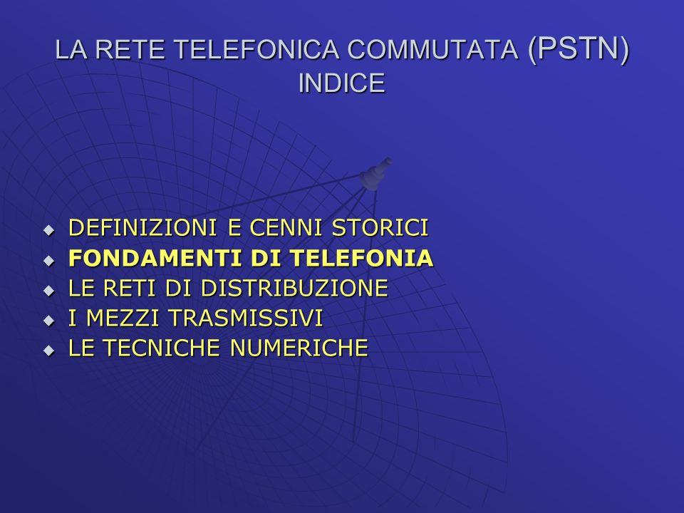 LA RETE TELEFONICA COMMUTATA (PSTN) INDICE