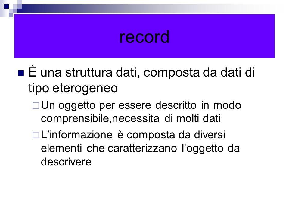 record È una struttura dati, composta da dati di tipo eterogeneo