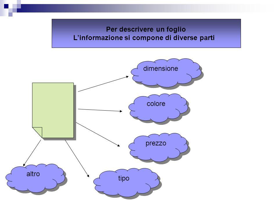Per descrivere un foglio L'informazione si compone di diverse parti