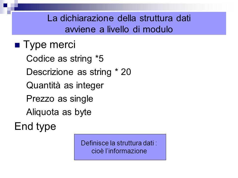 La dichiarazione della struttura dati avviene a livello di modulo
