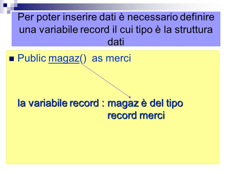 Per poter inserire dati è necessario definire una variabile record il cui tipo è la struttura dati