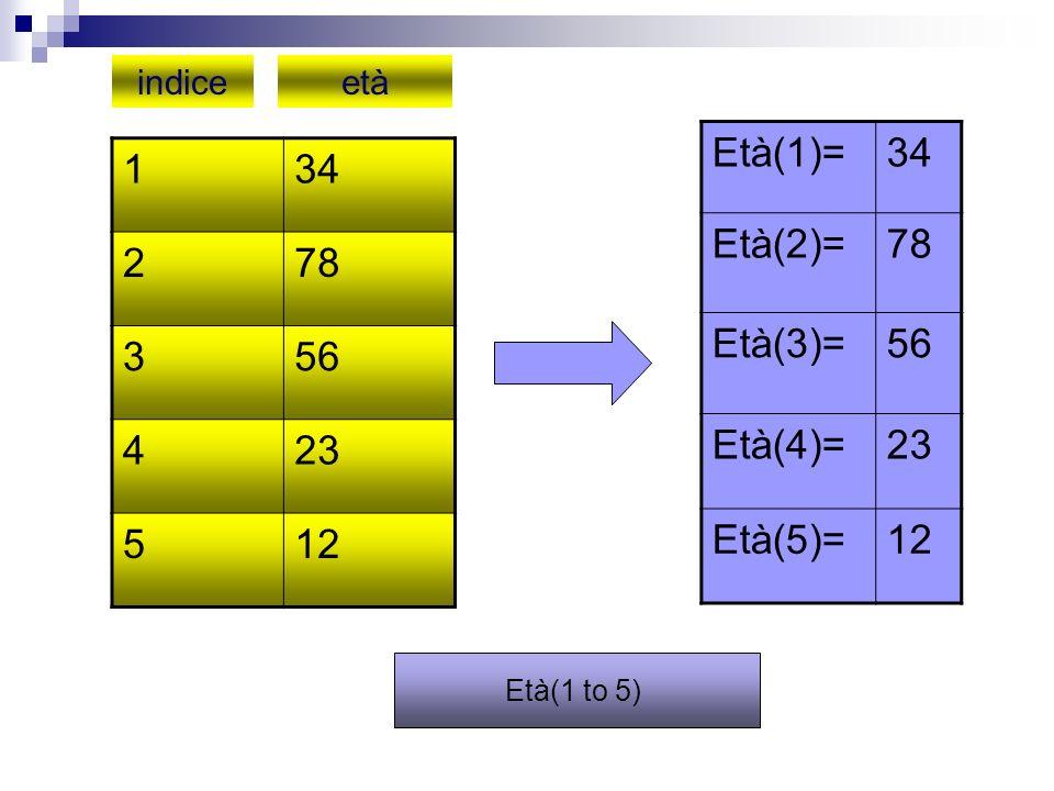 Età(1)= 34 Età(2)= 78 Età(3)= 56 Età(4)= 23 Età(5)= 12 1 34 2 78 3 56