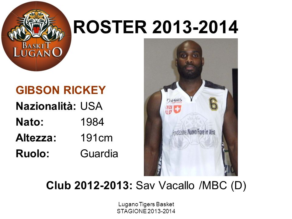 ROSTER 2013-2014 GIBSON RICKEY Club 2012-2013: Sav Vacallo /MBC (D)