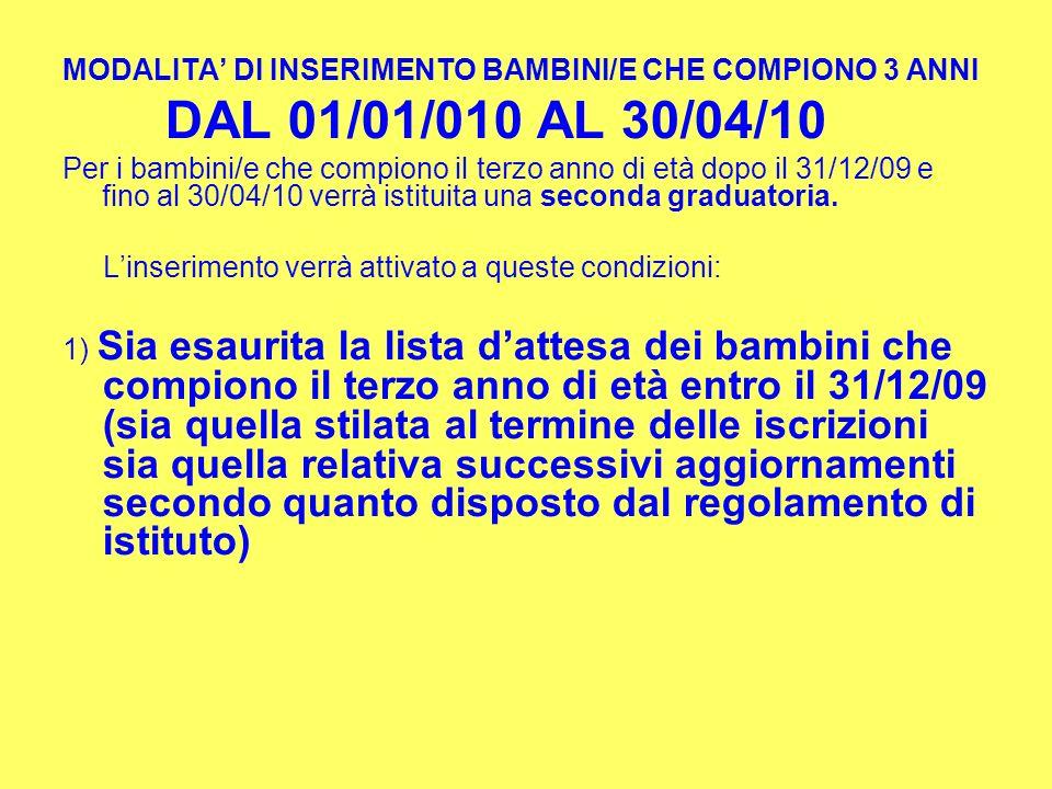 MODALITA' DI INSERIMENTO BAMBINI/E CHE COMPIONO 3 ANNI