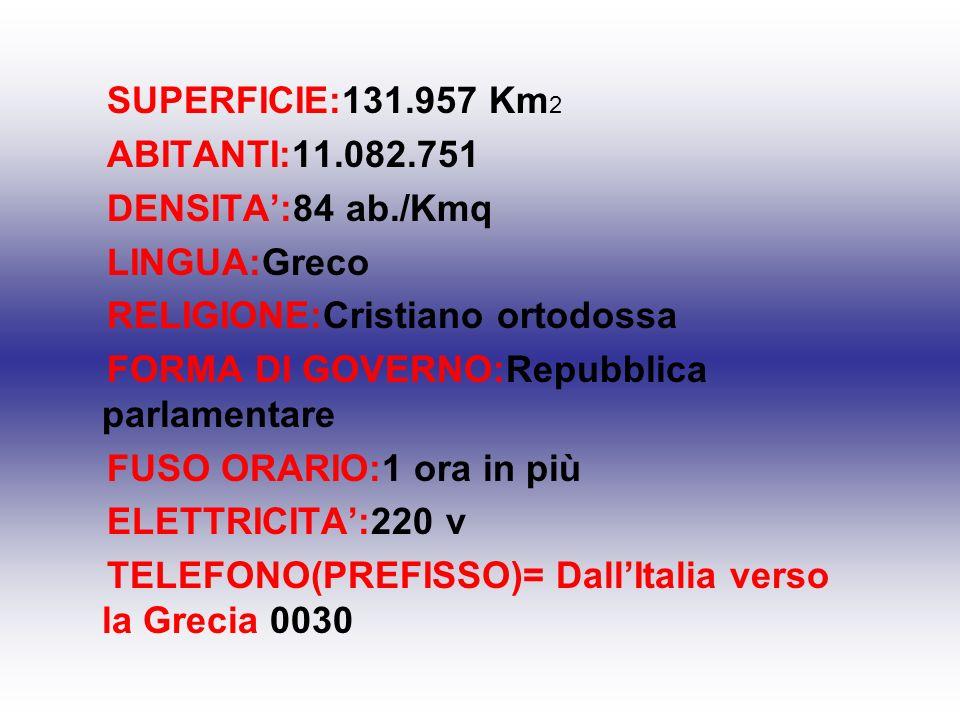 SUPERFICIE:131.957 Km2ABITANTI:11.082.751. DENSITA':84 ab./Kmq. LINGUA:Greco. RELIGIONE:Cristiano ortodossa.