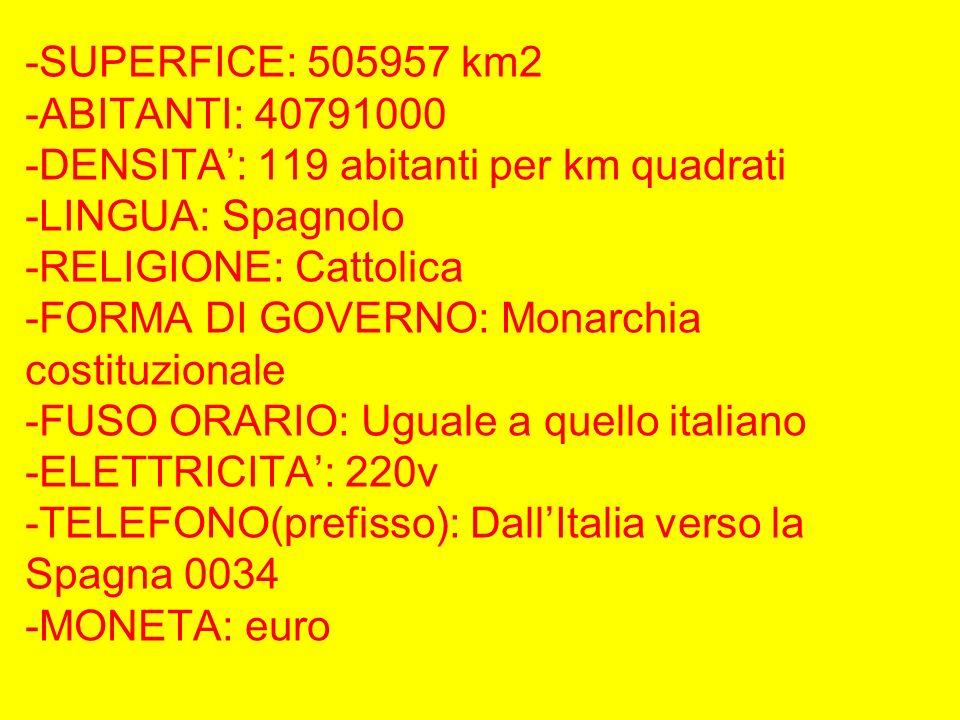 -SUPERFICE: 505957 km2 -ABITANTI: 40791000 -DENSITA': 119 abitanti per km quadrati -LINGUA: Spagnolo -RELIGIONE: Cattolica -FORMA DI GOVERNO: Monarchia costituzionale -FUSO ORARIO: Uguale a quello italiano -ELETTRICITA': 220v -TELEFONO(prefisso): Dall'Italia verso la Spagna 0034 -MONETA: euro