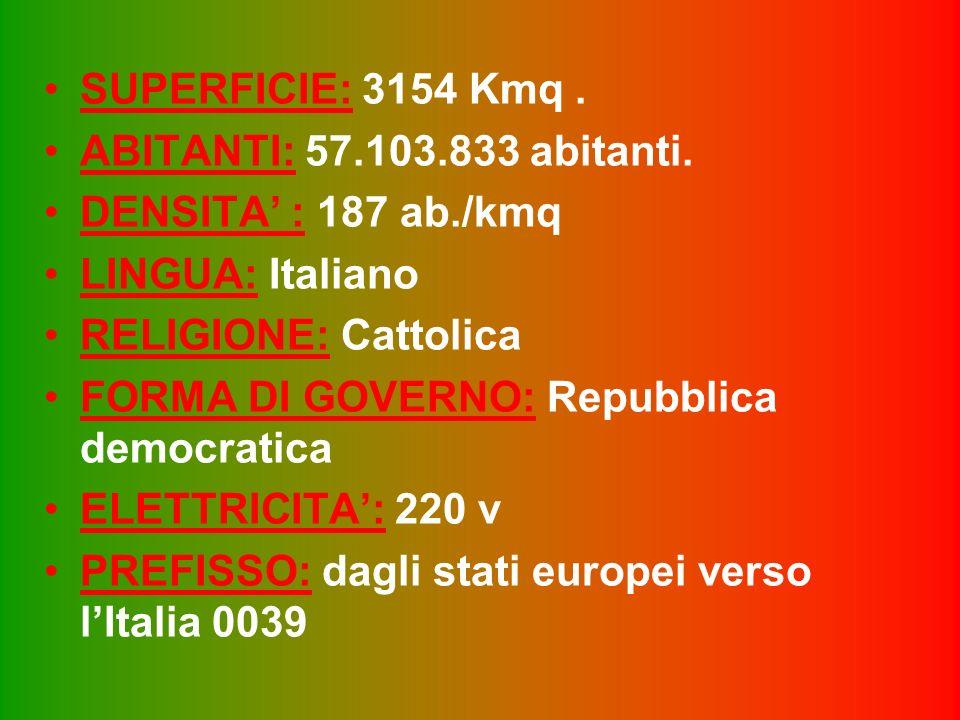 SUPERFICIE: 3154 Kmq . ABITANTI: 57.103.833 abitanti. DENSITA' : 187 ab./kmq. LINGUA: Italiano. RELIGIONE: Cattolica.